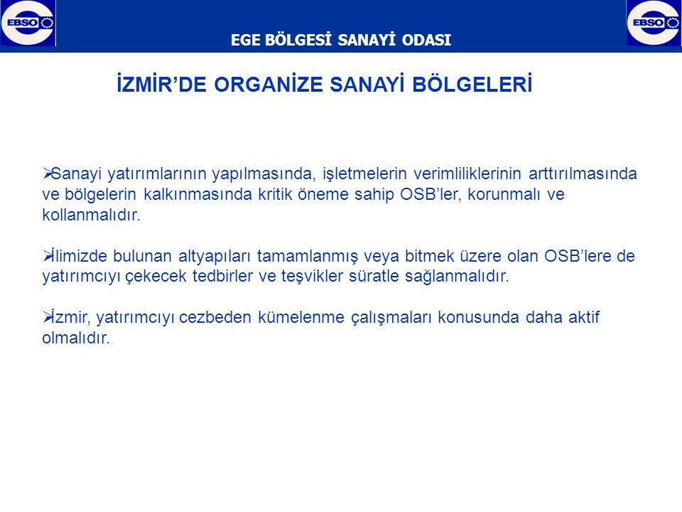 EGE BÖLGESİ SANAYİ ODASI İzmir Kalkınma Ajansı, İzmir'deki tüm kurum ve kuruluşların da desteği ile, Bölgemizde sürdürülebilir ekonomik kalkınmayı sağlamada etkin rol almalıdır.