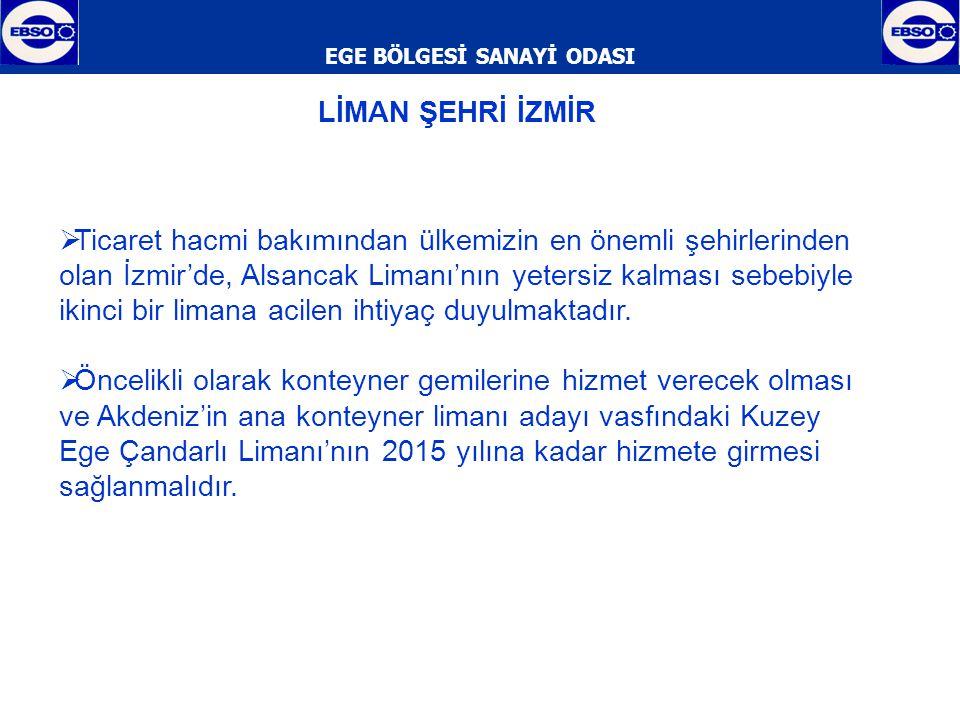 EGE BÖLGESİ SANAYİ ODASI  Aday olduğumuz euro 2016'nın İzmir'de gerçekleştirilmesi yönünde güçbirliği yapılmalıdır.