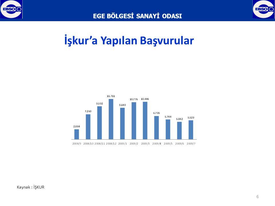 EGE BÖLGESİ SANAYİ ODASI 7 Atatürk OSB Elektrik Kullanımı Kaynak: Gediz Elektrik A.Ş.
