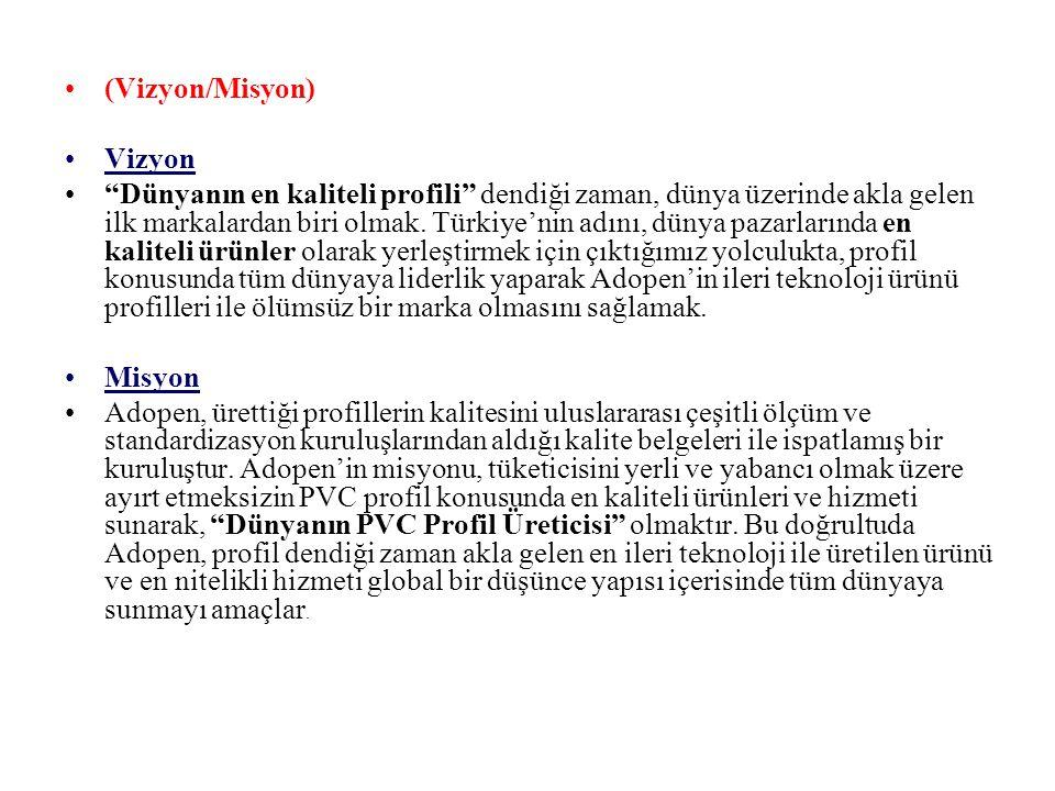 """(Vizyon/Misyon) Vizyon """"Dünyanın en kaliteli profili"""" dendiği zaman, dünya üzerinde akla gelen ilk markalardan biri olmak. Türkiye'nin adını, dünya pa"""