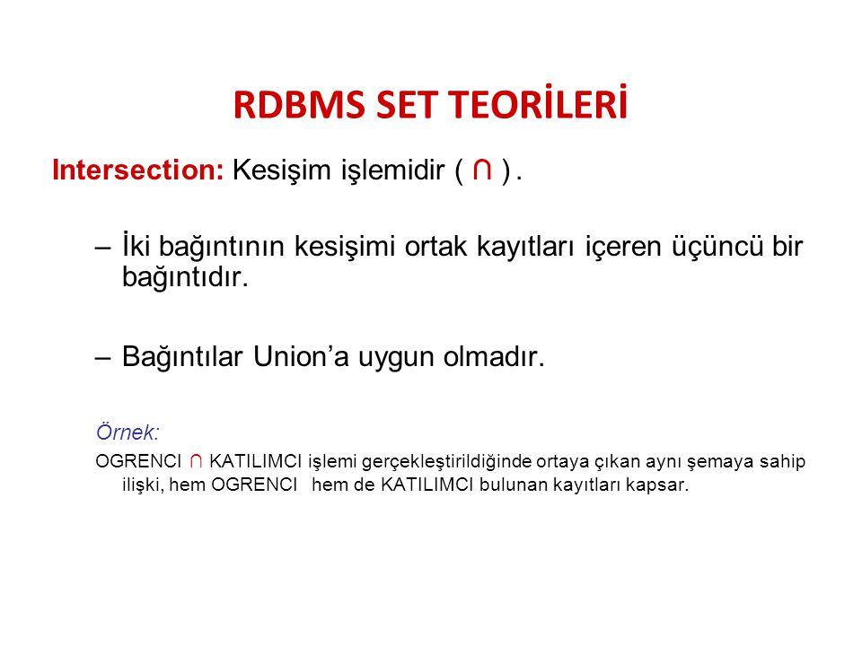 RDBMS SET TEORİLERİ Intersection: Kesişim işlemidir ( ∩ ). –İki bağıntının kesişimi ortak kayıtları içeren üçüncü bir bağıntıdır. –Bağıntılar Union'a