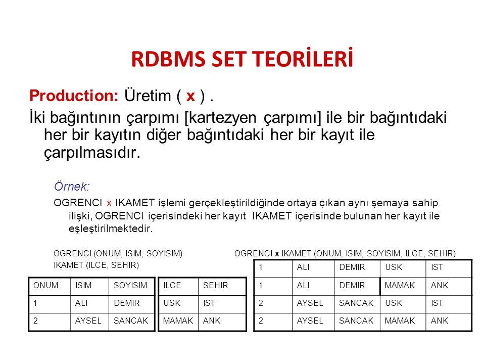 RDBMS SET TEORİLERİ Production: Üretim ( x ). İki bağıntının çarpımı [kartezyen çarpımı] ile bir bağıntıdaki her bir kayıtın diğer bağıntıdaki her bir