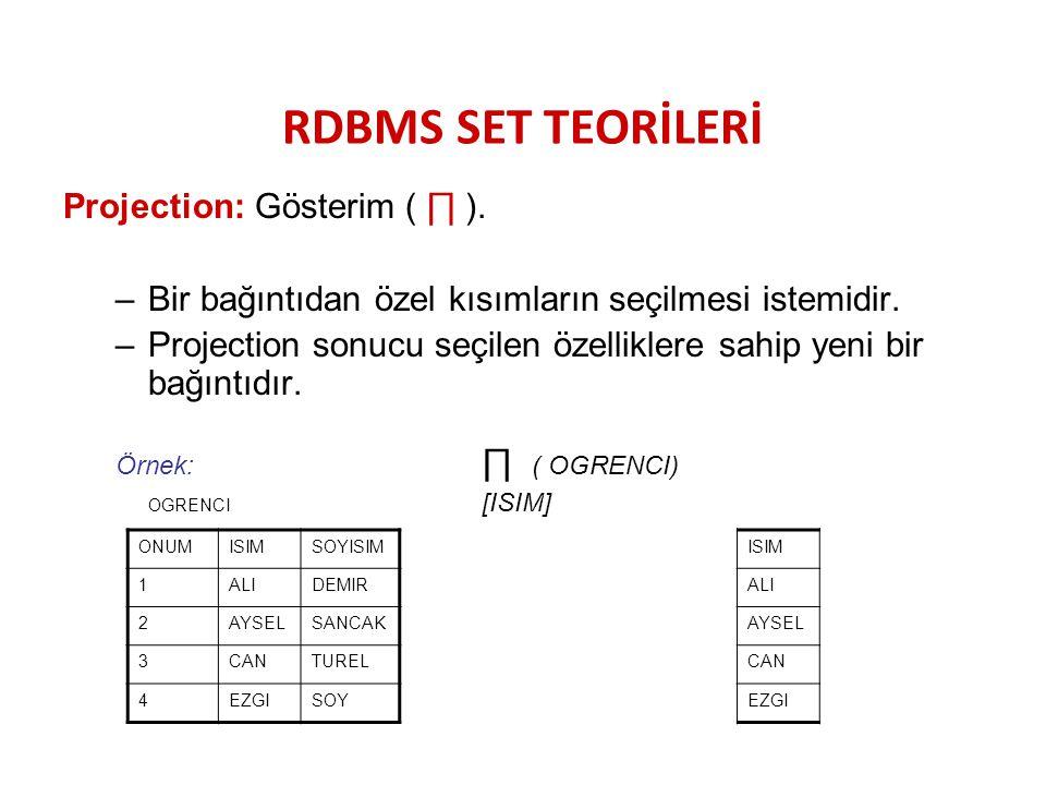 RDBMS SET TEORİLERİ Projection: Gösterim ( ∏ ). –Bir bağıntıdan özel kısımların seçilmesi istemidir. –Projection sonucu seçilen özelliklere sahip yeni
