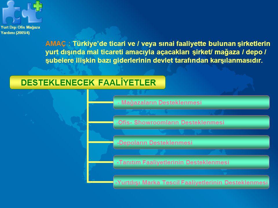 AMAÇ : Türkiye'de ticari ve / veya sınai faaliyette bulunan şirketlerin yurt dışında mal ticareti amacıyla açacakları şirket/ mağaza / depo / şubelere