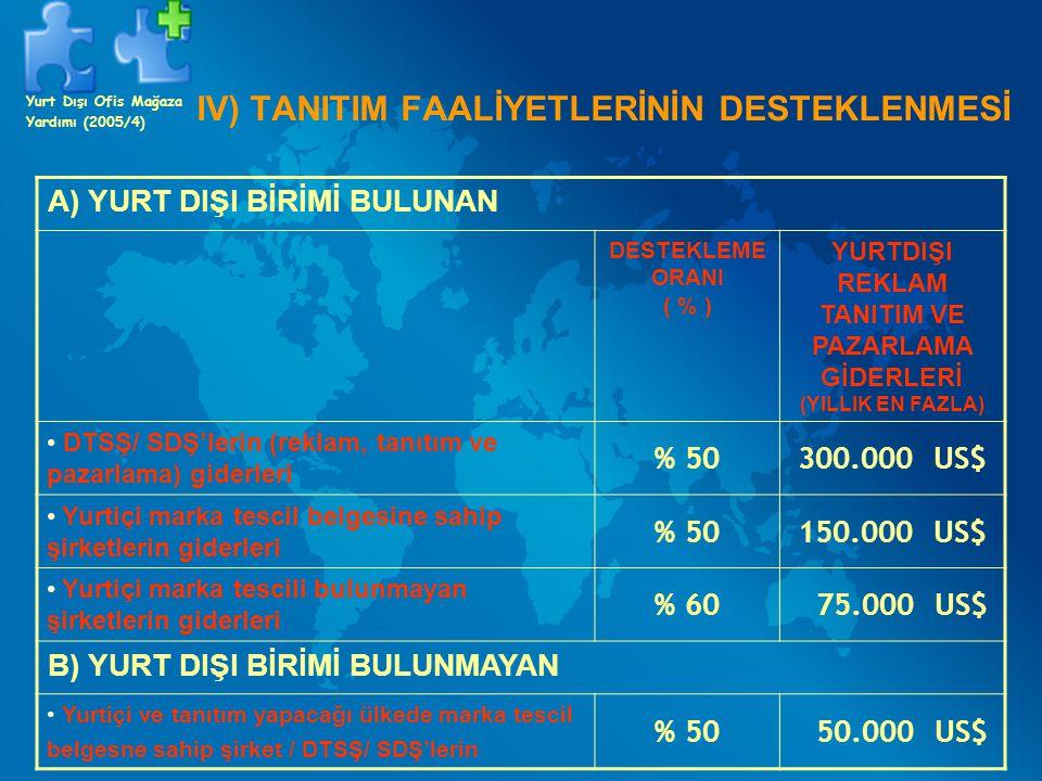 REKLAM, TANITIM VE PAZARLAMA FAALİYETLERİ KAPSAMINDA DESTEKLENECEK FAALİYETLER Görsel ve yazılı tanıtım (Yurtdışına yönelik yayın yapan Türk televizyonları, gazeteleri, vb.