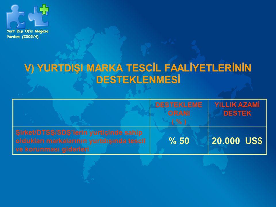 DİKKAT EDİLMESİ GEREKEN HUSUSLAR ( ÖNEMLİ ) 2005/4 sayılı Tebliğ'de belirtilen faaliyetlere ilişkin giderlerin desteklenebilmesi için; Her faaliyet türü için belirlenmiş olan belgelerin, harcamanın yapıldığı bölgede/ülkede faaliyet gösteren Ticaret Müşavirliği / Ataşeliğine, onaylatılması, O ülkede Ticaret Müşavirliği/Ataşeliği bulunmuyor ise; Harcamanın yapıldığı bölgede faaliyet gösteren Ticaret/Sanayi Odası, vergi dairesi, noter vb.