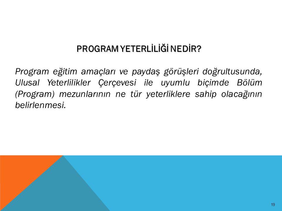 19 PROGRAM YETERLİLİĞİ NEDİR? Program eğitim amaçları ve paydaş görüşleri doğrultusunda, Ulusal Yeterlilikler Çerçevesi ile uyumlu biçimde Bölüm (Prog