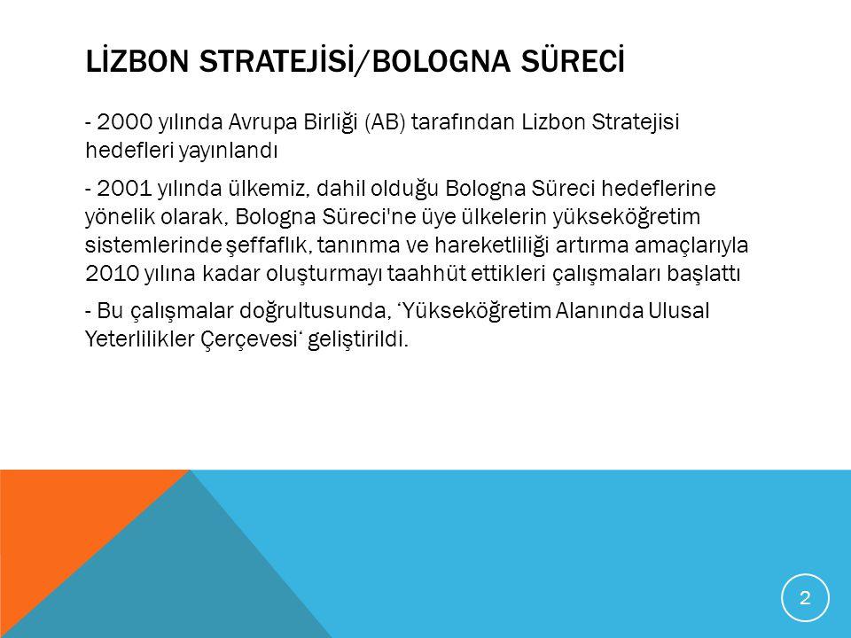 LİZBON STRATEJİSİ/BOLOGNA SÜRECİ - 2000 yılında Avrupa Birliği (AB) tarafından Lizbon Stratejisi hedefleri yayınlandı - 2001 yılında ülkemiz, dahil ol