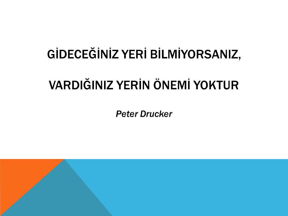 GİDECEĞİNİZ YERİ BİLMİYORSANIZ, VARDIĞINIZ YERİN ÖNEMİ YOKTUR Peter Drucker