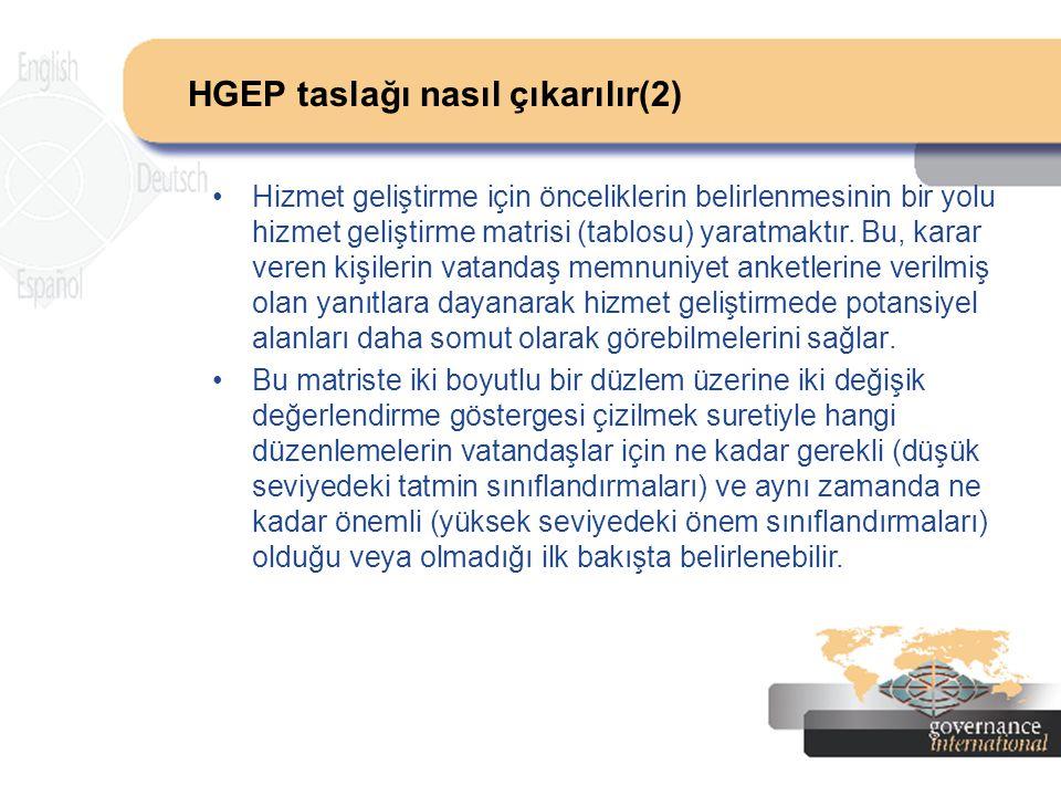 HGEP taslağı nasıl çıkarılır(2) Hizmet geliştirme için önceliklerin belirlenmesinin bir yolu hizmet geliştirme matrisi (tablosu) yaratmaktır. Bu, kara