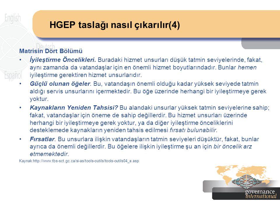 HGEP taslağı nasıl çıkarılır(4) Matrisin Dört Bölümü İyileştirme Öncelikleri. Buradaki hizmet unsurları düşük tatmin seviyelerinde, fakat, aynı zamand