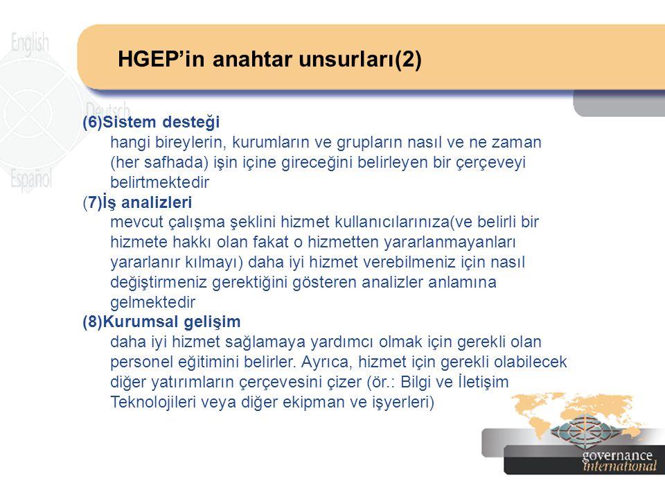 HGEP'in anahtar unsurları(2) (6)Sistem desteği hangi bireylerin, kurumların ve grupların nasıl ve ne zaman (her safhada) işin içine gireceğini belirle