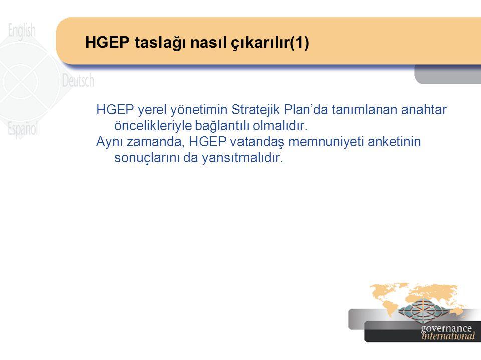 HGEP taslağı nasıl çıkarılır(1) HGEP yerel yönetimin Stratejik Plan'da tanımlanan anahtar öncelikleriyle bağlantılı olmalıdır. Aynı zamanda, HGEP vata