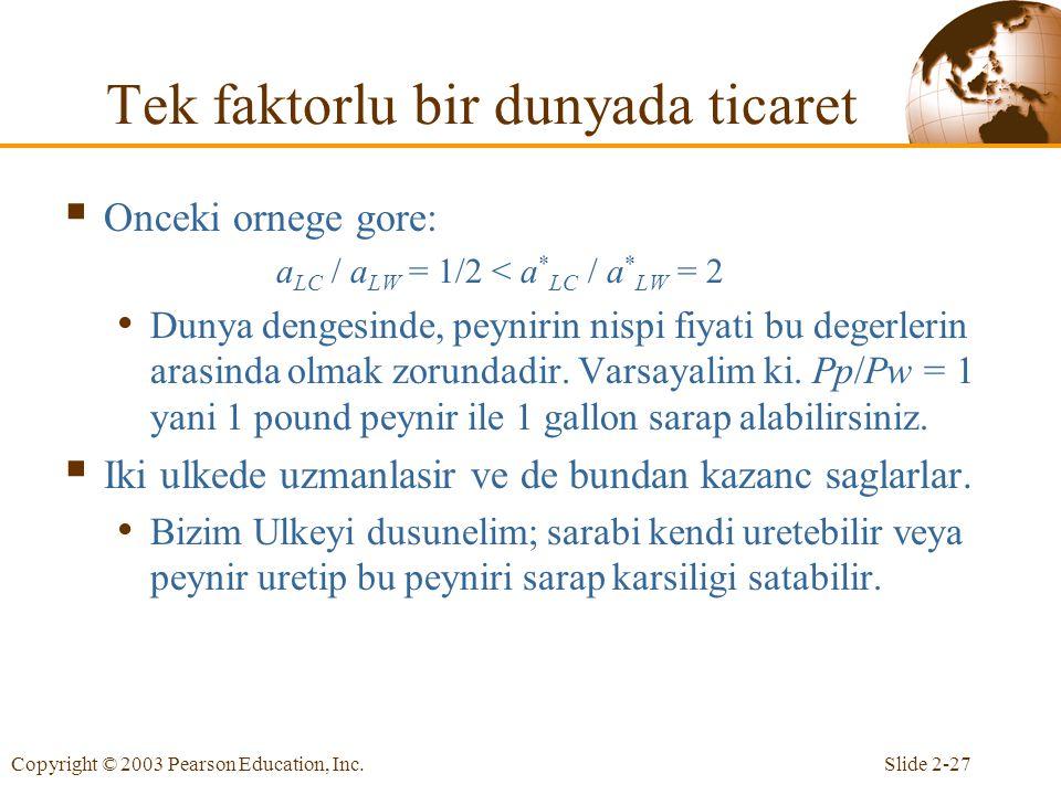 Slide 2-27Copyright © 2003 Pearson Education, Inc.  Onceki ornege gore: a LC / a LW = 1/2 < a * LC / a * LW = 2 Dunya dengesinde, peynirin nispi fiya