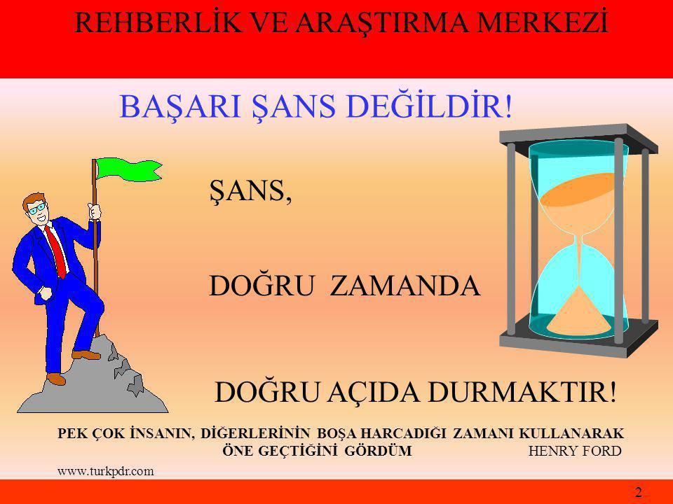 www.turkpdr.com BAŞARI ŞANS DEĞİLDİR.ŞANS, DOĞRU ZAMANDA DOĞRU AÇIDA DURMAKTIR.