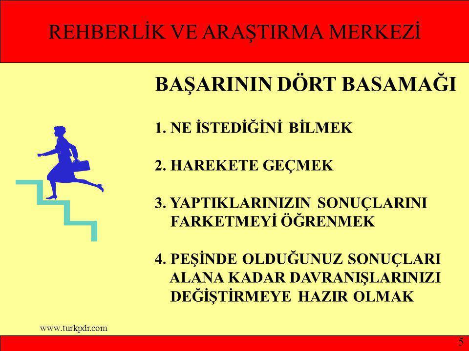 www.turkpdr.com REHBERLİK VE ARAŞTIRMA MERKEZİ BAŞARININ DÖRT BASAMAĞI 1.