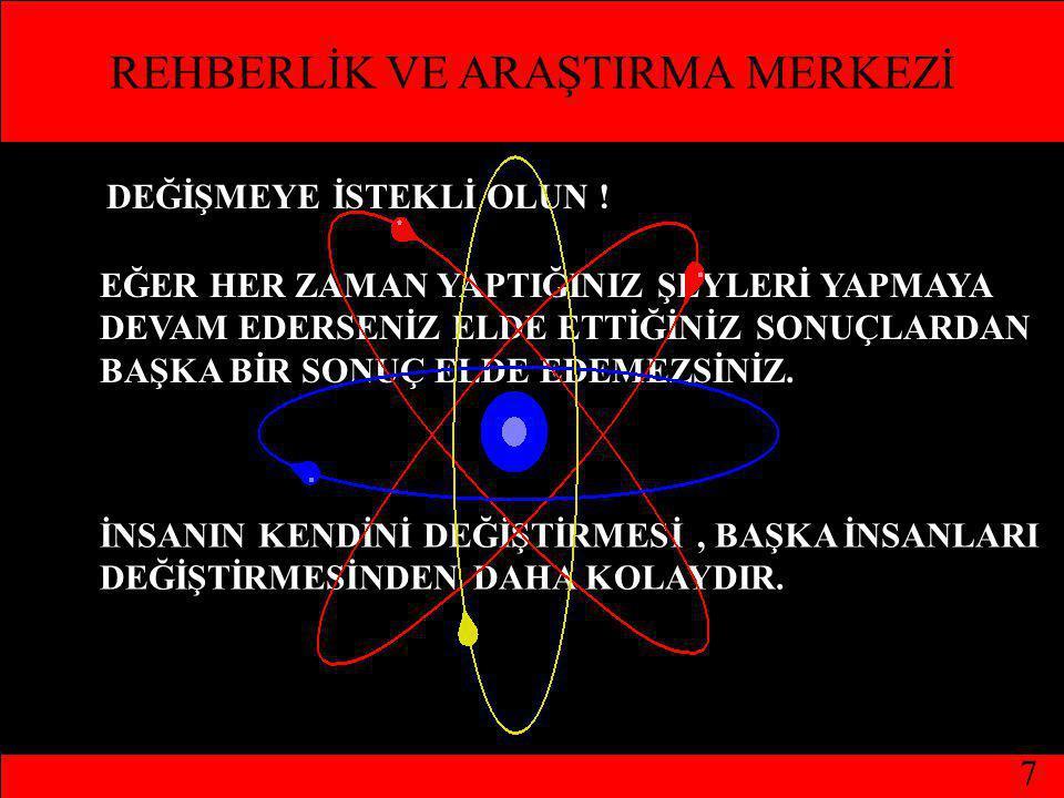 www.turkpdr.com REHBERLİK VE ARAŞTIRMA MERKEZİ DEĞİŞMEYE İSTEKLİ OLUN .
