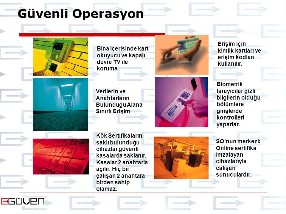 Güvenli Operasyon Verilerin ve Anahtarların Bulunduğu Alana Sınırlı Erişim Kök Sertifikaların saklı bulunduğu cihazlar güvenli kasalarda saklanır.