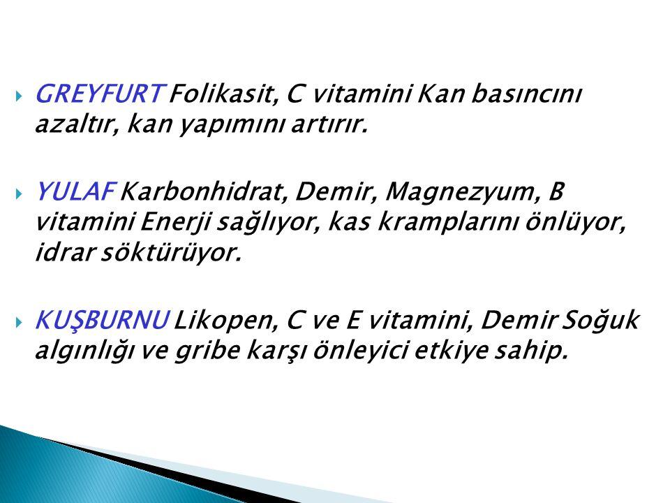  GREYFURT Folikasit, C vitamini Kan basıncını azaltır, kan yapımını artırır.  YULAF Karbonhidrat, Demir, Magnezyum, B vitamini Enerji sağlıyor, kas