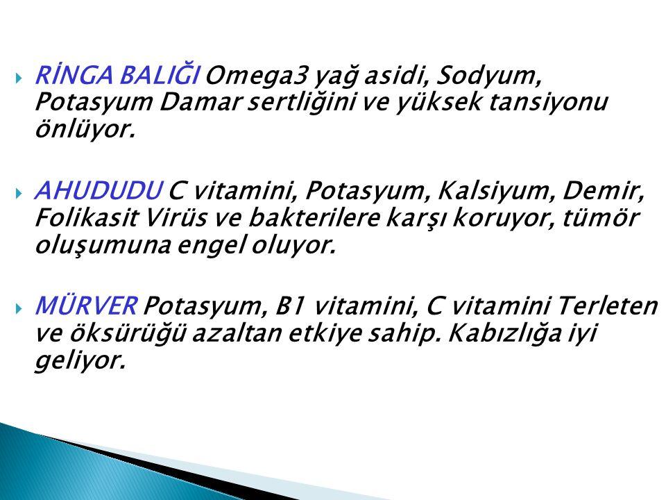  RİNGA BALIĞI Omega3 yağ asidi, Sodyum, Potasyum Damar sertliğini ve yüksek tansiyonu önlüyor.  AHUDUDU C vitamini, Potasyum, Kalsiyum, Demir, Folik