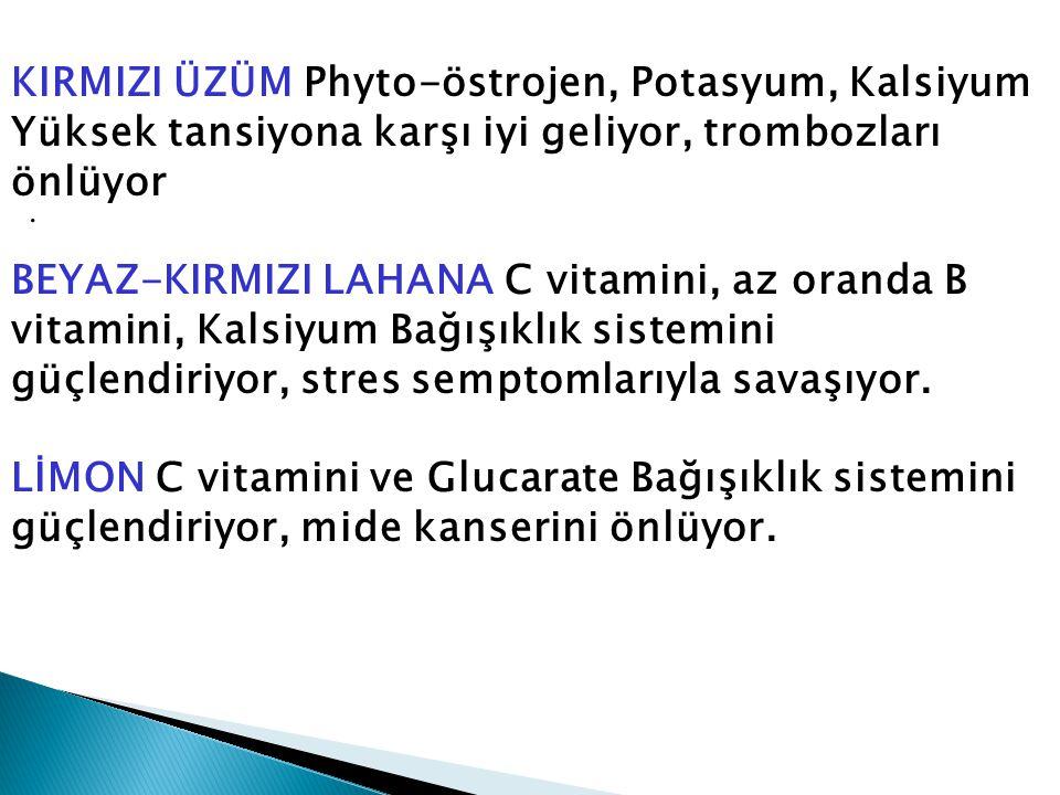 . KIRMIZI ÜZÜM Phyto-östrojen, Potasyum, Kalsiyum Yüksek tansiyona karşı iyi geliyor, trombozları önlüyor BEYAZ-KIRMIZI LAHANA C vitamini, az oranda B