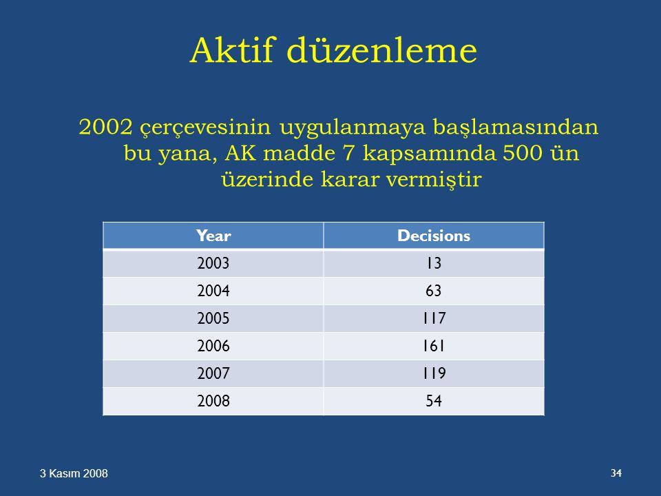 Aktif düzenleme 3 Kasım 2008 34 2002 çerçevesinin uygulanmaya başlamasından bu yana, AK madde 7 kapsamında 500 ün üzerinde karar vermiştir YearDecisions 200313 200463 2005117 2006161 2007119 200854