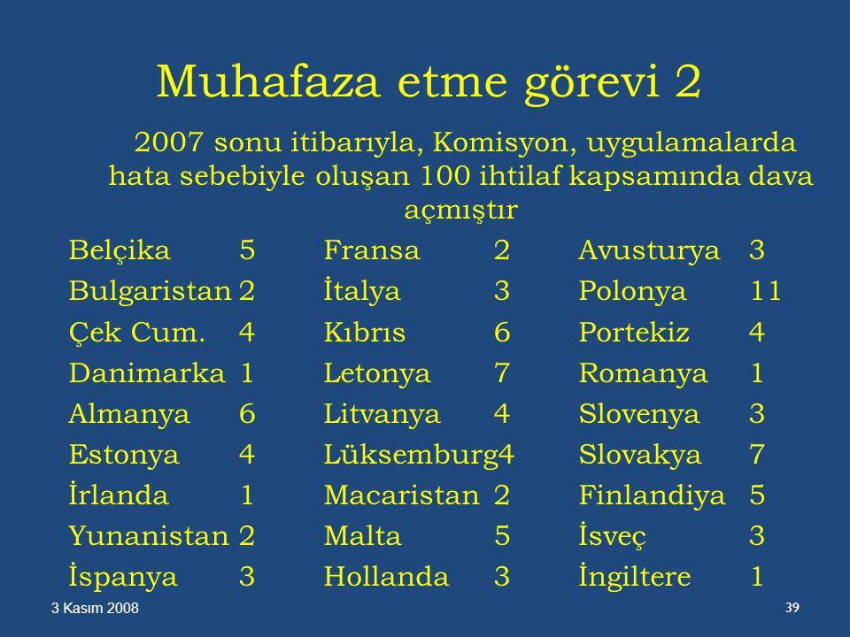 Muhafaza etme görevi 2 2007 sonu itibarıyla, Komisyon, uygulamalarda hata sebebiyle oluşan 100 ihtilaf kapsamında dava açmıştır Belçika5Fransa2Avusturya3 Bulgaristan2İtalya3Polonya11 Çek Cum.4Kıbrıs 6Portekiz4 Danimarka1Letonya7Romanya1 Almanya 6Litvanya4Slovenya3 Estonya4Lüksemburg4Slovakya7 İrlanda1Macaristan2Finlandiya5 Yunanistan2Malta5İsveç 3 İspanya3Hollanda3İngiltere1 3 Kasım 2008 39