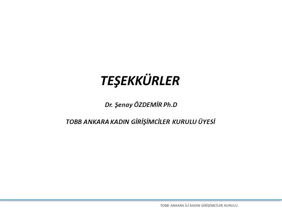 TOBB ANKARA İLİ KADIN GİRİŞİMCİLER KURULU TEŞEKKÜRLER Dr.
