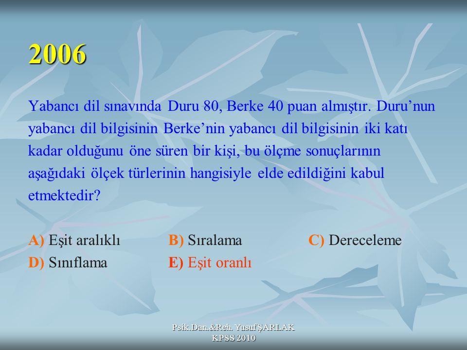 Psik.Dan.&Reh. Yusuf ŞARLAK KPSS 2010 Yabancı dil sınavında Duru 80, Berke 40 puan almıştır. Duru'nun yabancı dil bilgisinin Berke'nin yabancı dil bil