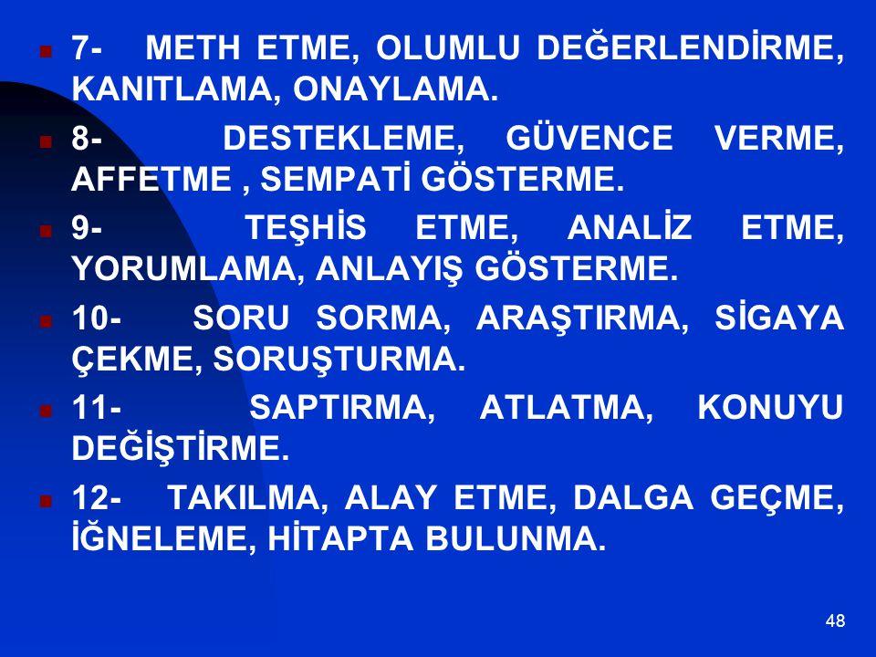48 7- METH ETME, OLUMLU DEĞERLENDİRME, KANITLAMA, ONAYLAMA. 8- DESTEKLEME, GÜVENCE VERME, AFFETME, SEMPATİ GÖSTERME. 9- TEŞHİS ETME, ANALİZ ETME, YORU