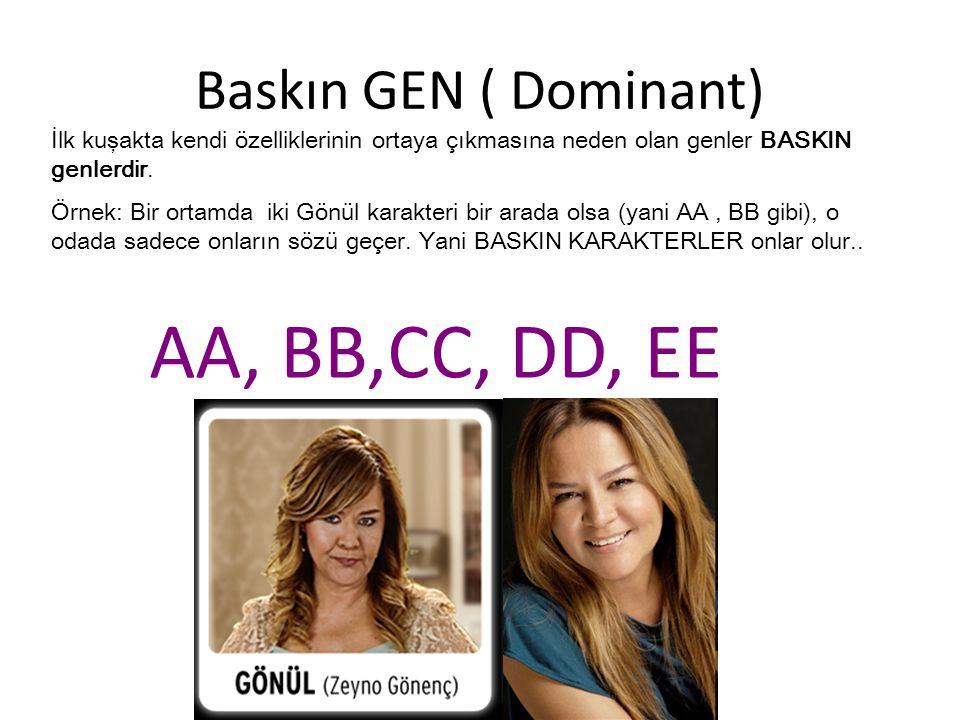 Baskın GEN ( Dominant) İlk kuşakta kendi özelliklerinin ortaya çıkmasına neden olan genler BASKIN genlerdir. Örnek: Bir ortamda iki Gönül karakteri bi