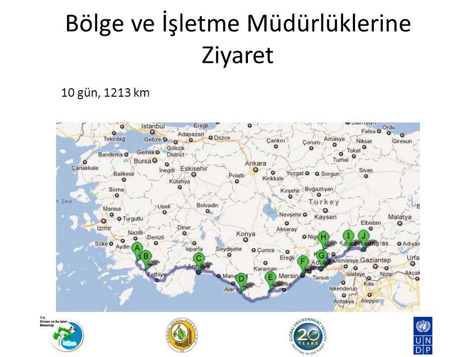 Bölge ve İşletme Müdürlüklerine Ziyaret 10 gün, 1213 km