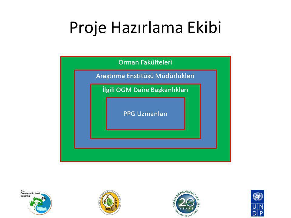 Orman Fakülteleri Araştırma Enstitüsü Müdürlükleri İlgili OGM Daire Başkanlıkları PPG Uzmanları Proje Hazırlama Ekibi