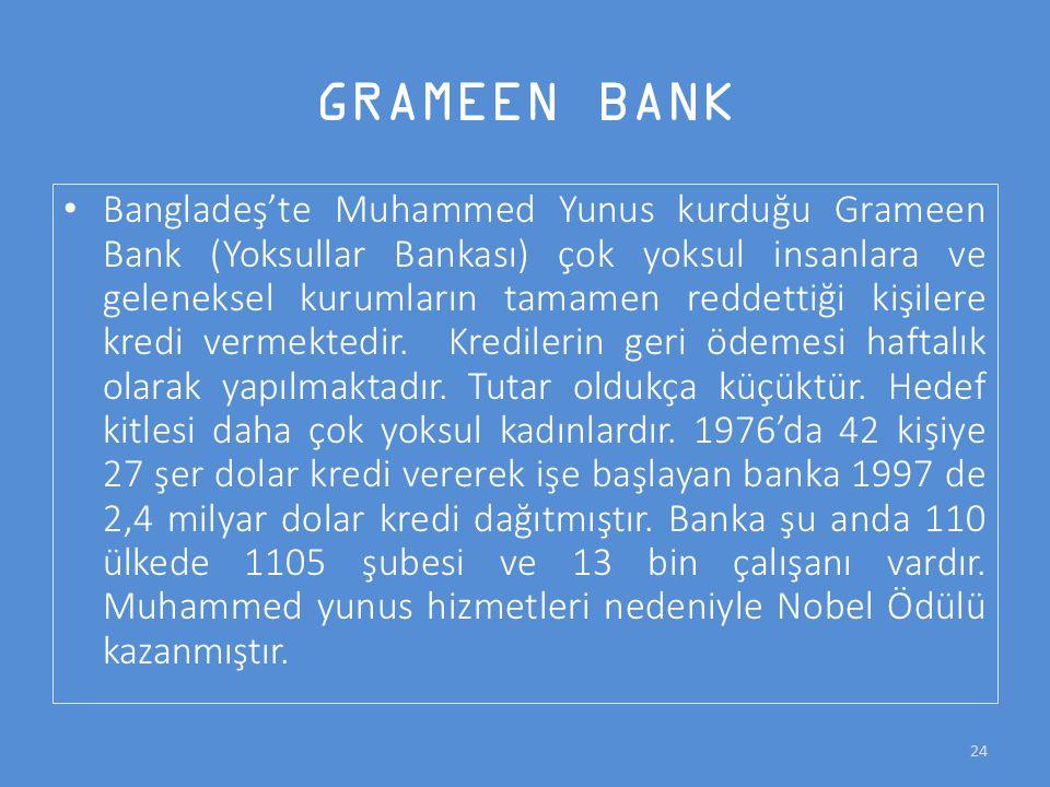 GRAMEEN BANK Bangladeş'te Muhammed Yunus kurduğu Grameen Bank (Yoksullar Bankası) çok yoksul insanlara ve geleneksel kurumların tamamen reddettiği kiş