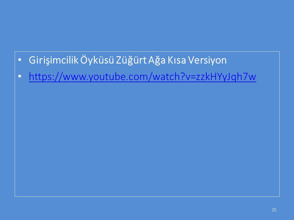 Girişimcilik Öyküsü Züğürt Ağa Kısa Versiyon https://www.youtube.com/watch?v=zzkHYyJqh7w 25
