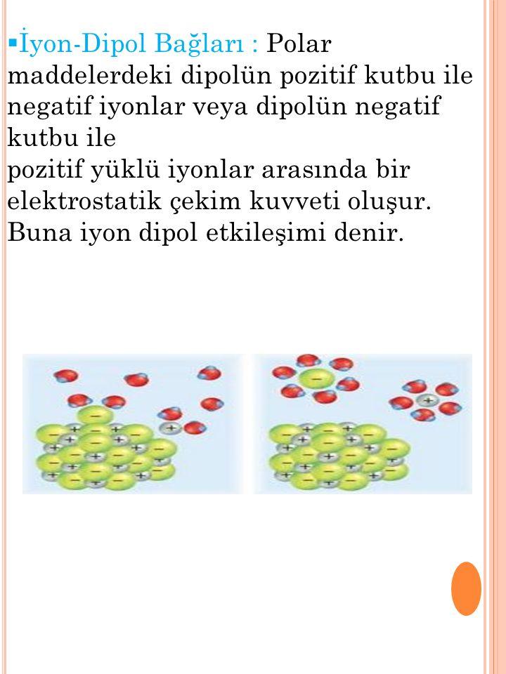  İyon-Dipol Bağları : Polar maddelerdeki dipolün pozitif kutbu ile negatif iyonlar veya dipolün negatif kutbu ile pozitif yüklü iyonlar arasında bir elektrostatik çekim kuvveti oluşur.