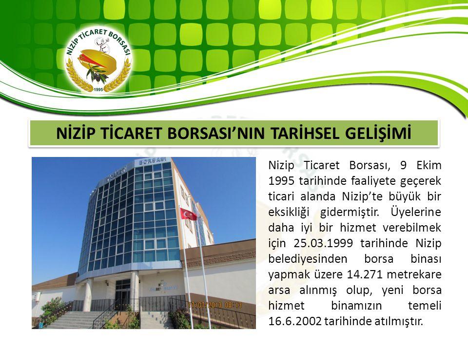 NİZİP TİCARET BORSASI'NIN TARİHSEL GELİŞİMİ Nizip Ticaret Borsası, 9 Ekim 1995 tarihinde faaliyete geçerek ticari alanda Nizip'te büyük bir eksikliği