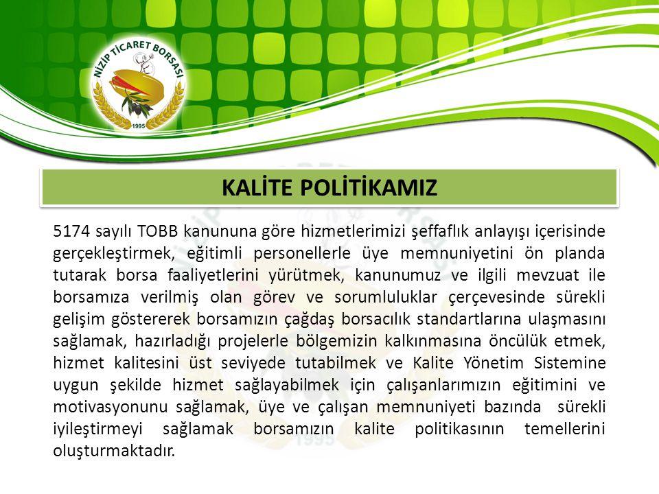 KALİTE POLİTİKAMIZ 5174 sayılı TOBB kanununa göre hizmetlerimizi şeffaflık anlayışı içerisinde gerçekleştirmek, eğitimli personellerle üye memnuniyeti