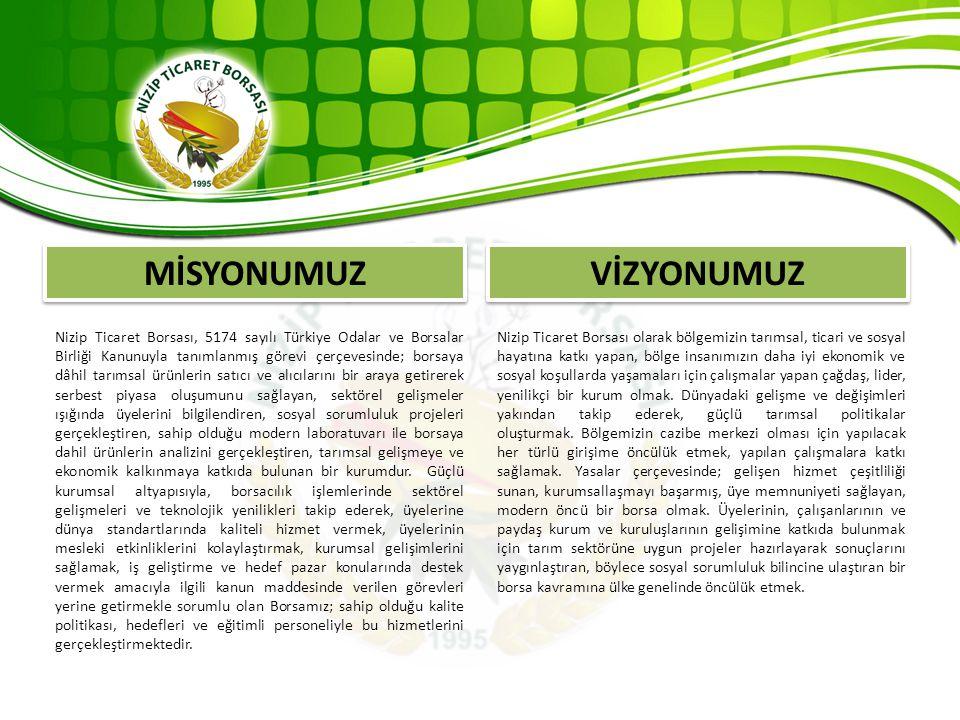 MİSYONUMUZ Nizip Ticaret Borsası, 5174 sayılı Türkiye Odalar ve Borsalar Birliği Kanunuyla tanımlanmış görevi çerçevesinde; borsaya dâhil tarımsal ürü