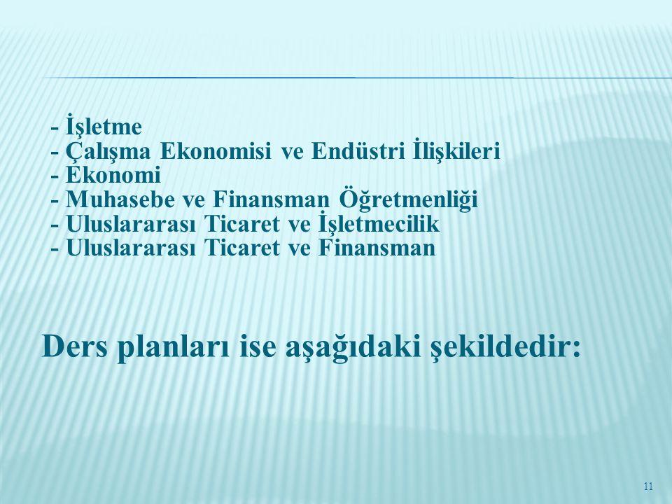 - İşletme - Çalışma Ekonomisi ve Endüstri İlişkileri - Ekonomi - Muhasebe ve Finansman Öğretmenliği - Uluslararası Ticaret ve İşletmecilik - Uluslarar