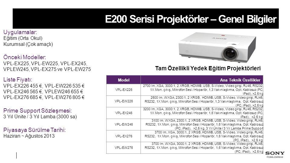 E200 Serisi Projektörler – Genel Bilgiler Uygulamalar: Eğitim (Orta Okul) Kurumsal (Çok amaçlı) Önceki Modeller: VPL-EX225, VPL-EW225, VPL-EX245, VPLEW245, VPL-EX275 ve VPL-EW275 Liste Fiyatı: VPL-EX226 455 €, VPL-EW226 535 € VPL-EX246 565 €, VPLEW246 655 € VPL-EX276 685 €, VPL-EW276 805 € Prime Support Sözleşmesi: 3 Yıl Ünite / 3 Yıl Lamba (3000 sa) Piyasaya Sürülme Tarihi: Haziran ~ Ağustos 2013 ModelAna Teknik Özellikler VPL-EX226 2700 lm, XGA, 3000:1, 2 XRGB, HDMI®, USB, S-Video, Video girişi, RJ45, RS232, 1X Mon.