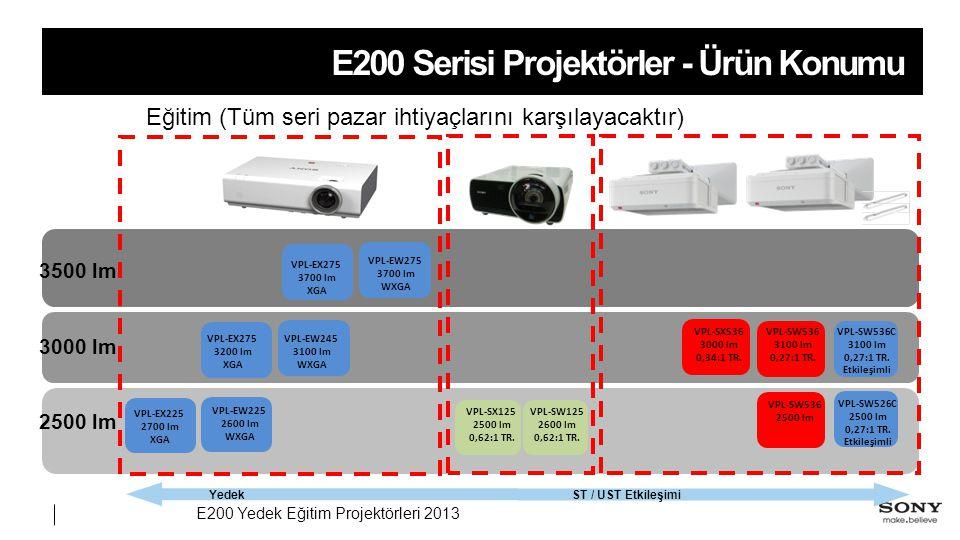 E200 Yedek Eğitim Projektörleri 2013 E200 Serisi Projektörler - Ürün Konumu 2500 lm 3500 lm 3000 lm VPL-SX125 2500 lm 0,62:1 TR.