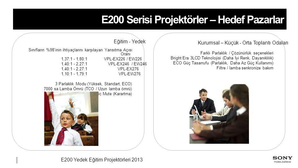 E200 Yedek Eğitim Projektörleri 2013 E200 Serisi Projektörler – Hedef Pazarlar Eğitim - Yedek Sınıfların %98 inin ihtiyaçlarını karşılayan Yansıtma Açısı Oranı VPL-EX226 / EW226 1,37:1 - 1,80:1 VPL-EX246 / EW2461,40:1 - 2,27:1 VPL-EX276 1,40:1 - 2,27:1 VPL-EW276 1,10:1 - 1,79:1 3 Parlaklık Modu (Yüksek, Standart, ECO) 7000 sa Lamba Ömrü (TCO / Uzun lamba ömrü) ECO Pic Mute (Karartma) Kurumsal – Küçük - Orta Toplantı Odaları Farklı Parlaklık / Çözünürlük seçenekleri Bright Era 3LCD Teknolojisi (Daha İyi Renk, Dayanıklılık) ECO Güç Tasarrufu (Parlaklık, Daha Az Güç Kullanımı) Filtre / lamba senkronize bakım