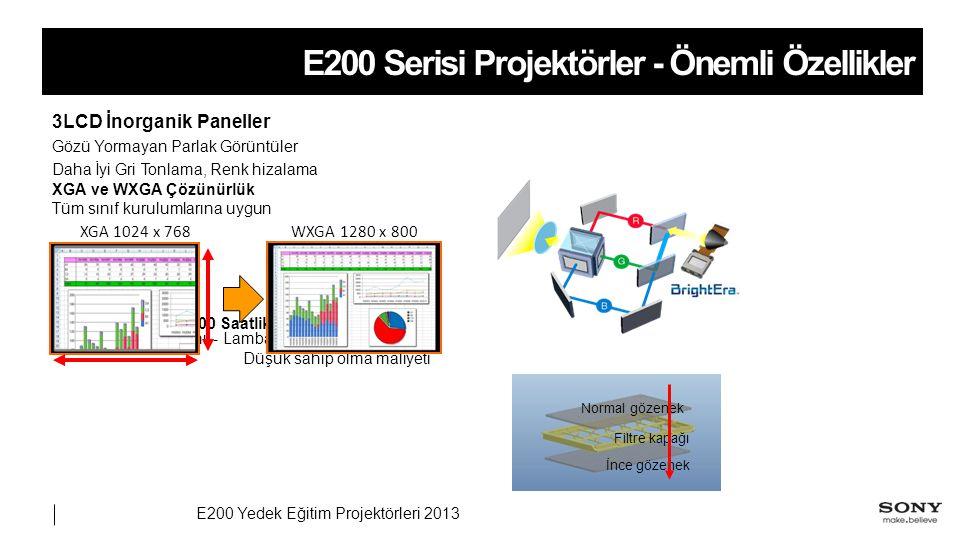 E200 Yedek Eğitim Projektörleri 2013 E200 Serisi Projektörler - Önemli Özellikler 3LCD İnorganik Paneller Gözü Yormayan Parlak Görüntüler Daha İyi Gri Tonlama, Renk hizalama XGA ve WXGA Çözünürlük Tüm sınıf kurulumlarına uygun 7000 Saatlik Temizleme Periyodu İkiz Filtre Tasarımı - Lamba değişimiyle eşzamanlı Düşük sahip olma maliyeti XGA 1024 x 768WXGA 1280 x 800 Hava akışı yönü Normal gözenek İnce gözenek Filtre kapağı
