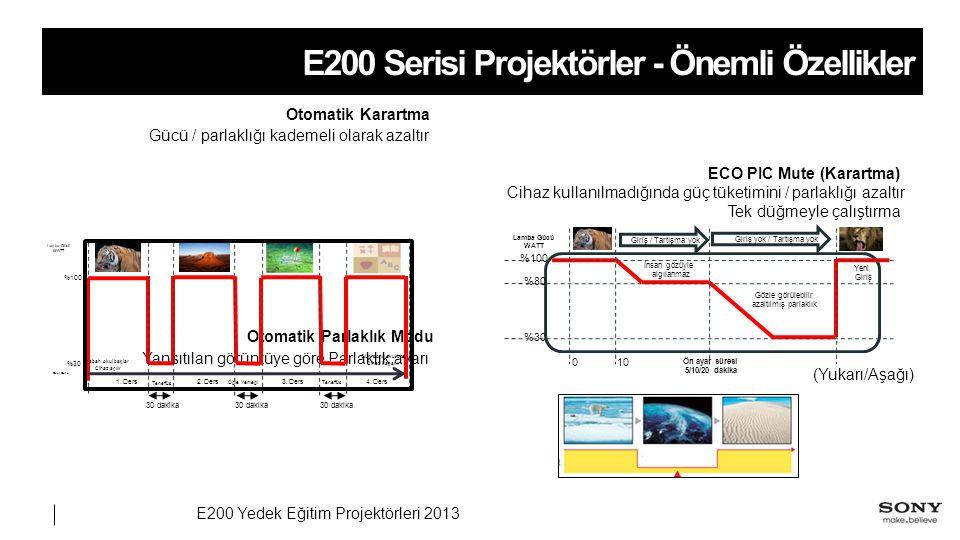E200 Yedek Eğitim Projektörleri 2013 E200 Serisi Projektörler - Önemli Özellikler Otomatik Karartma Gücü / parlaklığı kademeli olarak azaltır ECO PIC Mute (Karartma) Cihaz kullanılmadığında güç tüketimini / parlaklığı azaltır Tek düğmeyle çalıştırma Otomatik Parlaklık Modu Yansıtılan görüntüye göre Parlaklık ayarı (Yukarı/Aşağı) Lamba Gücü WATT %100 %30 Sabah okul başlar Cihaz açılır 1.