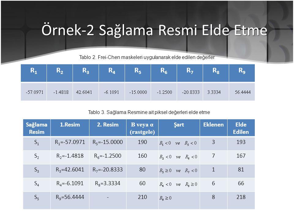 R1R1 R2R2 R3R3 R4R4 R5R5 R6R6 R7R7 R8R8 R9R9 Örnek-2 Sağlama Resmi Elde Etme Sağlama Resim 1.Resim2. Resim Β veya α (rastgele) ŞartEklenenElde Edilen