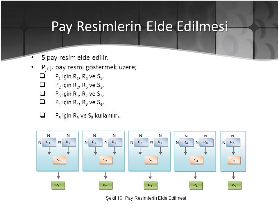 Pay Resimlerin Elde Edilmesi 5 pay resim elde edilir. P j, j. pay resmi göstermek üzere;  P 1 için R 1, R 5 ve S 1,  P 2 için R 2, R 6 ve S 2,  P 3