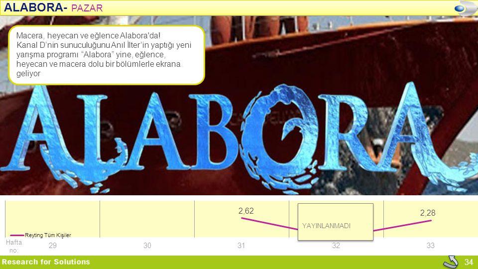 ALABORA- PAZAR 34 İlker Ayrık Fatmagül Fakı Macera, heyecan ve eğlence Alabora'da! Kanal D'nin sunuculuğunu Anıl İlter'in yaptığı yeni yarışma program