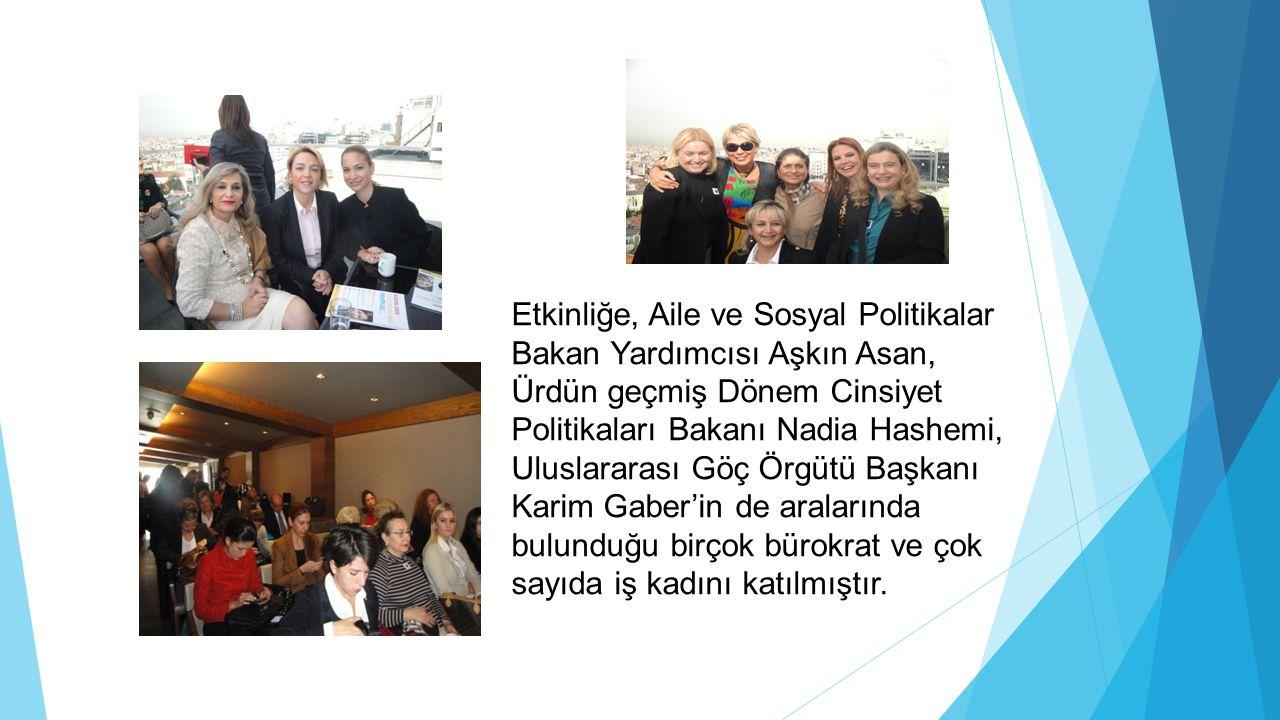 Etkinliğe, Aile ve Sosyal Politikalar Bakan Yardımcısı Aşkın Asan, Ürdün geçmiş Dönem Cinsiyet Politikaları Bakanı Nadia Hashemi, Uluslararası Göç Örg