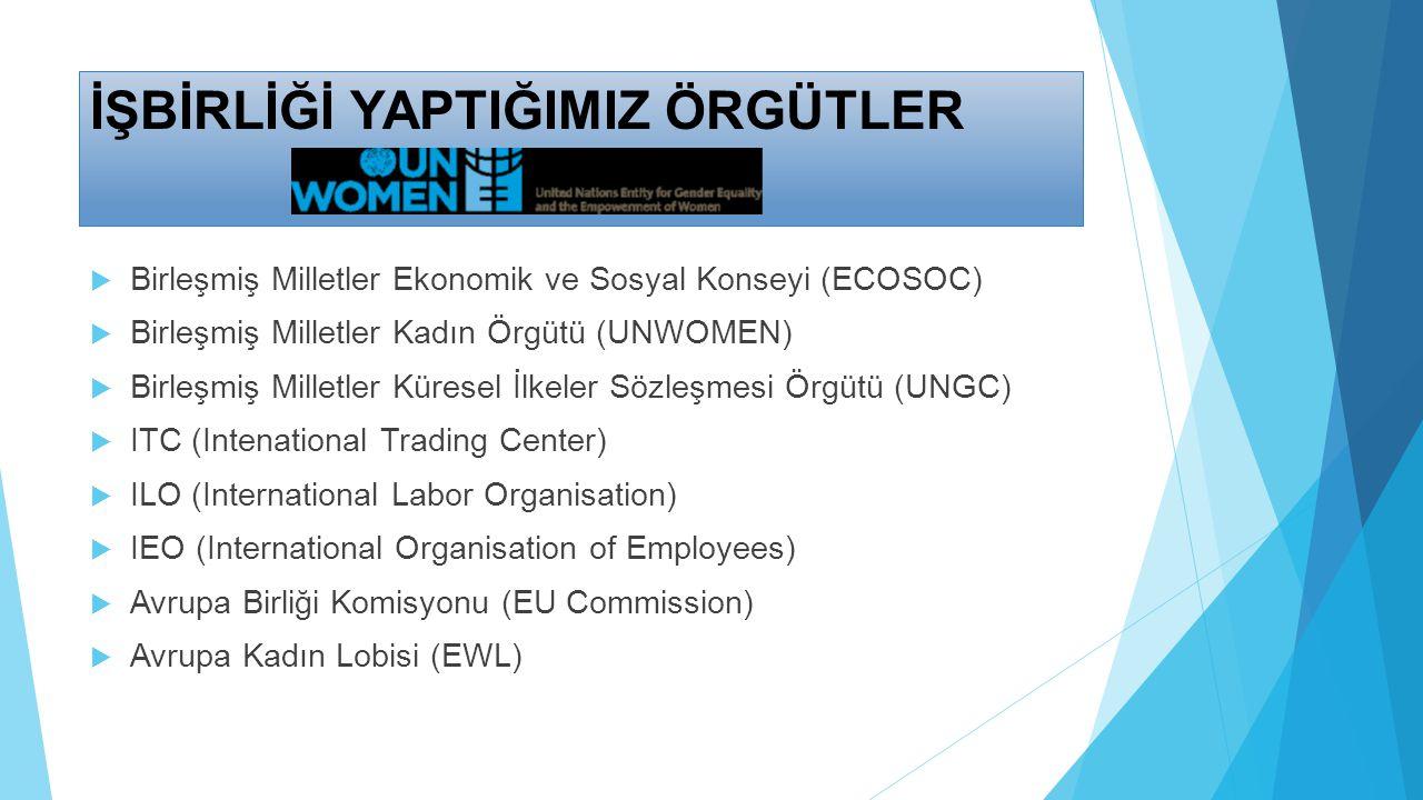 İŞBİRLİĞİ YAPTIĞIMIZ ÖRGÜTLER  Birleşmiş Milletler Ekonomik ve Sosyal Konseyi (ECOSOC)  Birleşmiş Milletler Kadın Örgütü (UNWOMEN)  Birleşmiş Mille